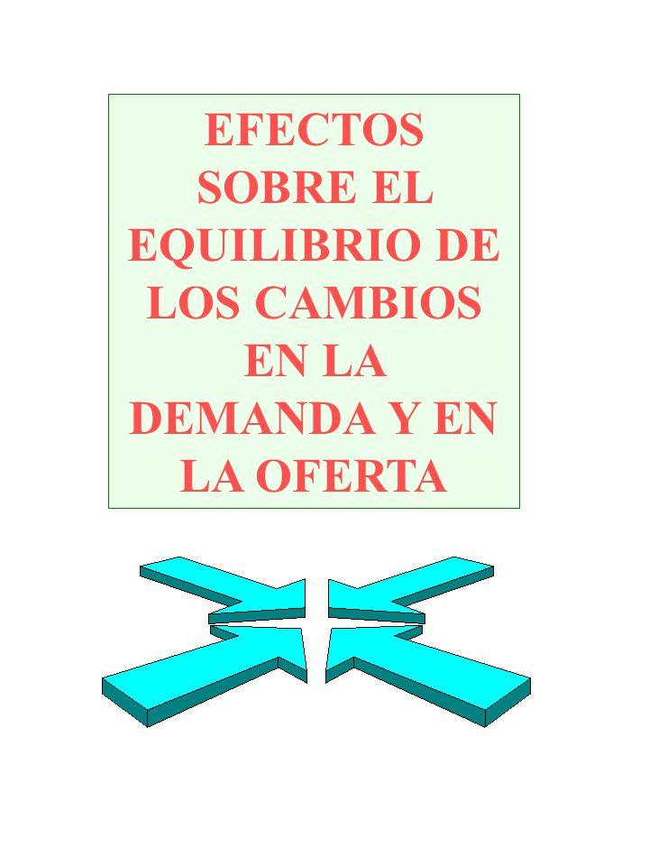 EFECTOS SOBRE EL EQUILIBRIO DE LOS CAMBIOS EN LA DEMANDA Y EN LA OFERTA