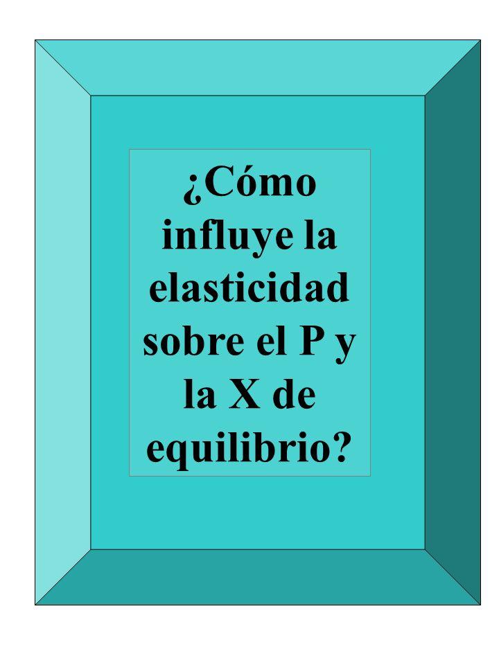 ¿Cómo influye la elasticidad sobre el P y la X de equilibrio