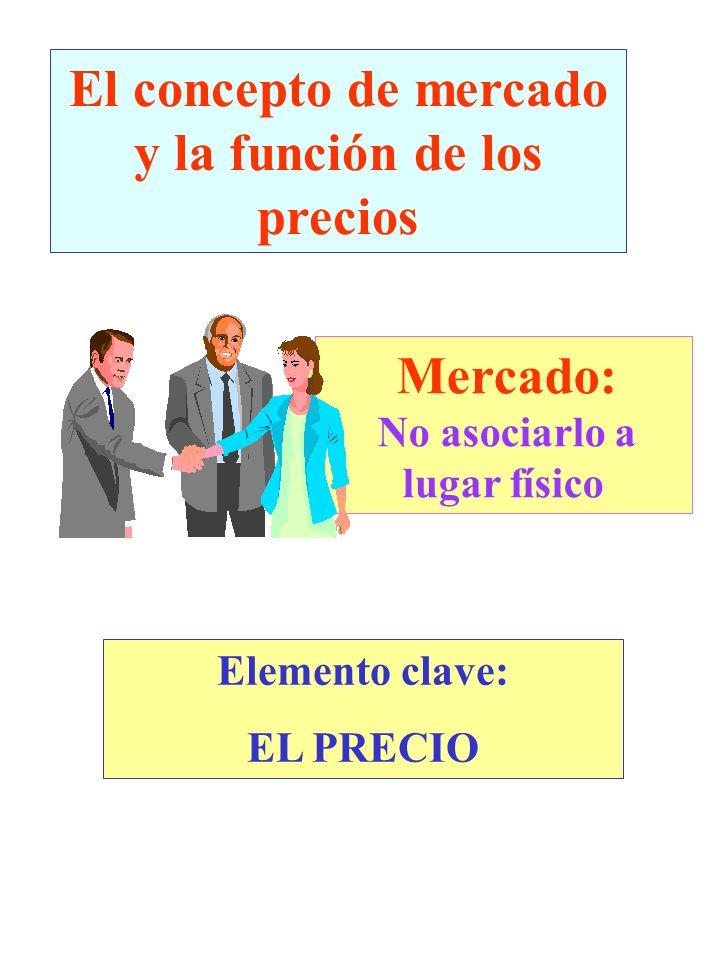 El concepto de mercado y la función de los precios