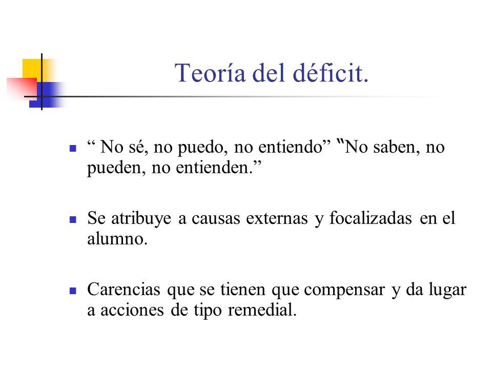 Teoría del déficit. No sé, no puedo, no entiendo No saben, no pueden, no entienden. Se atribuye a causas externas y focalizadas en el alumno.
