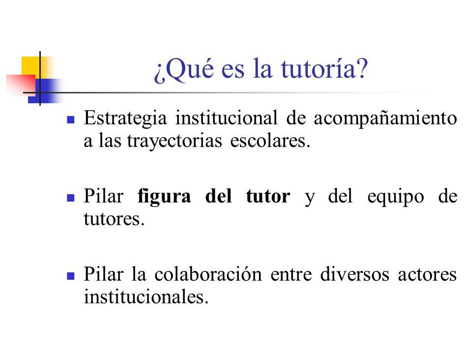 ¿Qué es la tutoría Estrategia institucional de acompañamiento a las trayectorias escolares. Pilar figura del tutor y del equipo de tutores.