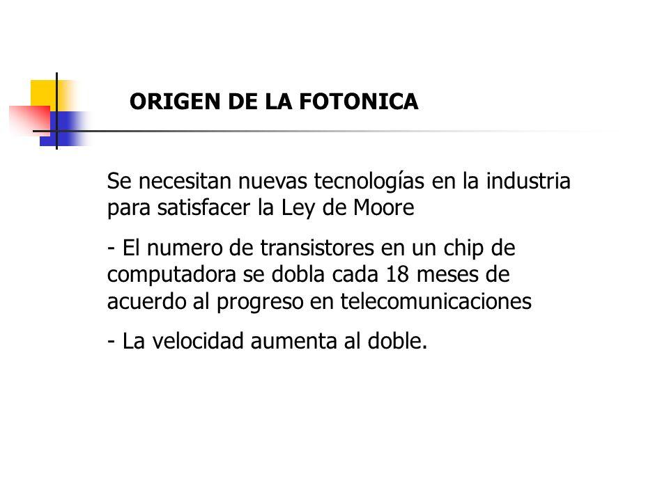 ORIGEN DE LA FOTONICA Se necesitan nuevas tecnologías en la industria para satisfacer la Ley de Moore.