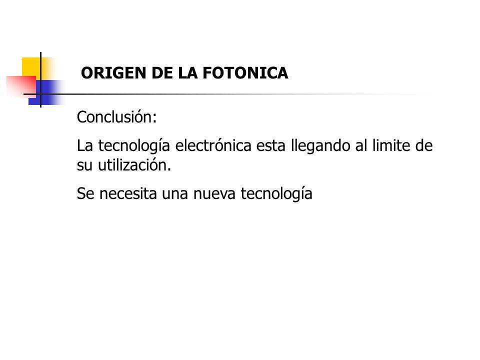 ORIGEN DE LA FOTONICA Conclusión: La tecnología electrónica esta llegando al limite de su utilización.