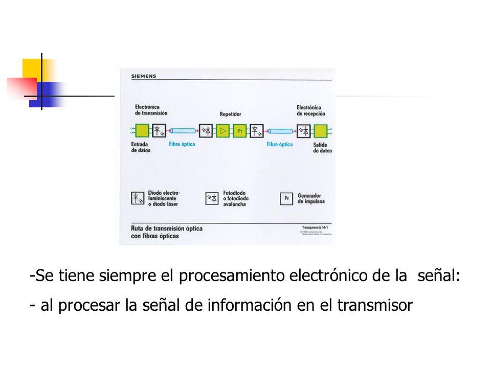 Se tiene siempre el procesamiento electrónico de la señal:
