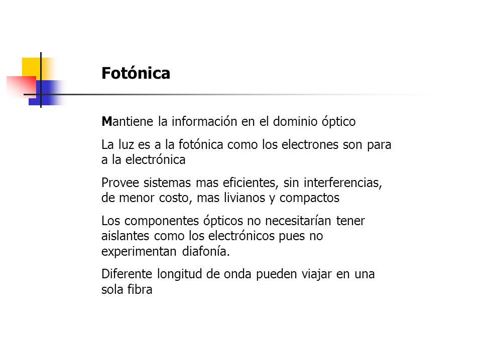 Fotónica Mantiene la información en el dominio óptico