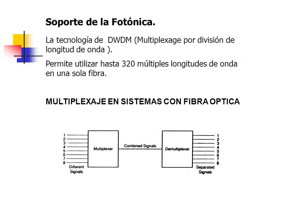 MULTIPLEXAJE EN SISTEMAS CON FIBRA OPTICA