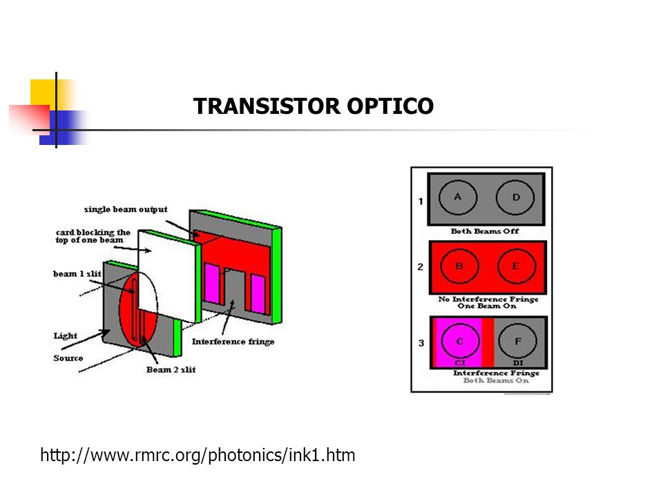 TRANSISTOR OPTICO http://www.rmrc.org/photonics/ink1.htm