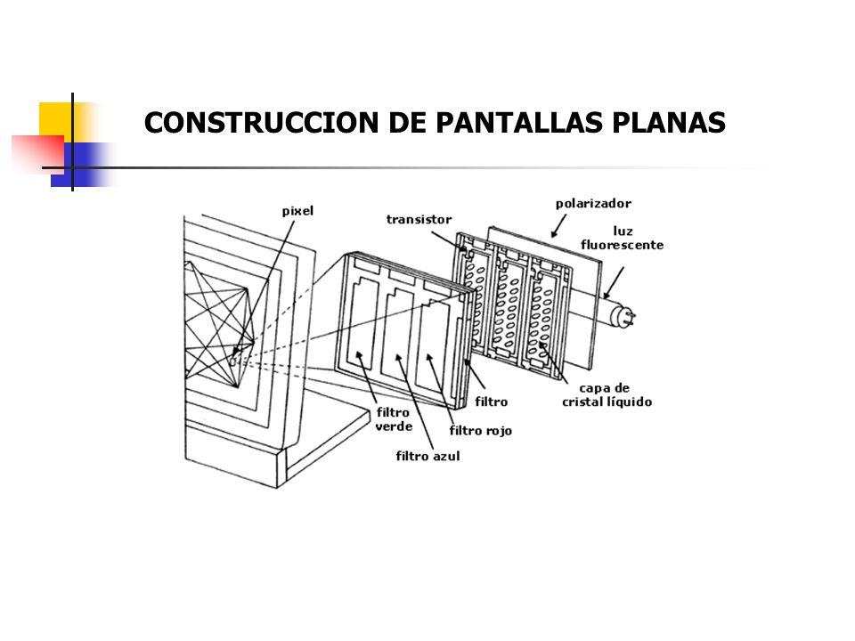 CONSTRUCCION DE PANTALLAS PLANAS