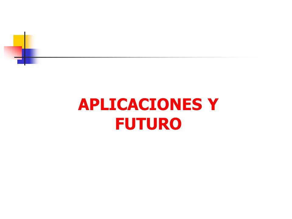 APLICACIONES Y FUTURO
