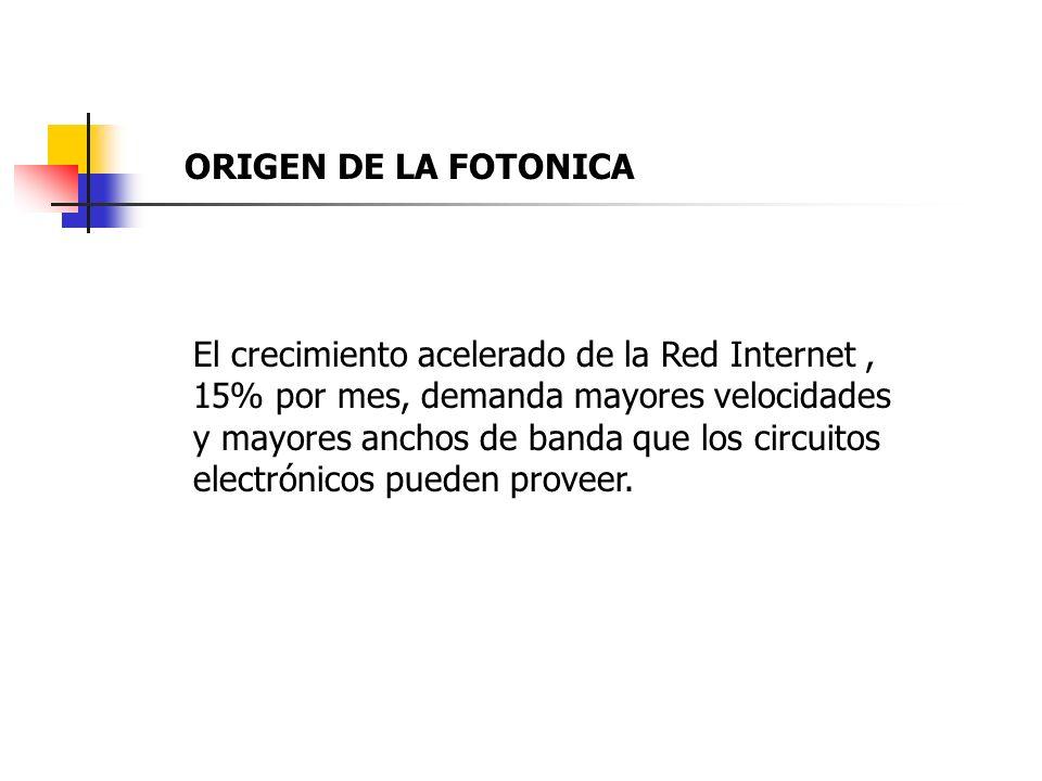ORIGEN DE LA FOTONICA