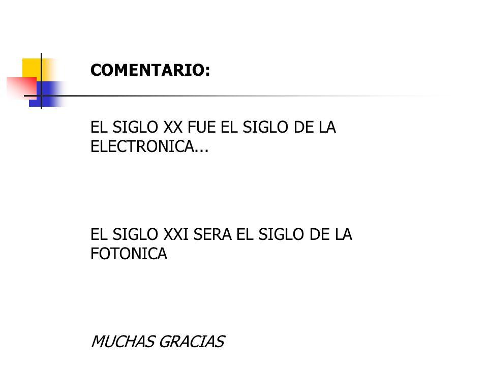 COMENTARIO: EL SIGLO XX FUE EL SIGLO DE LA ELECTRONICA... EL SIGLO XXI SERA EL SIGLO DE LA FOTONICA.