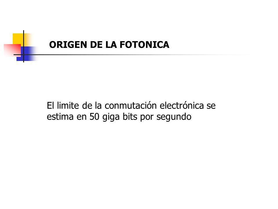 ORIGEN DE LA FOTONICA El limite de la conmutación electrónica se estima en 50 giga bits por segundo