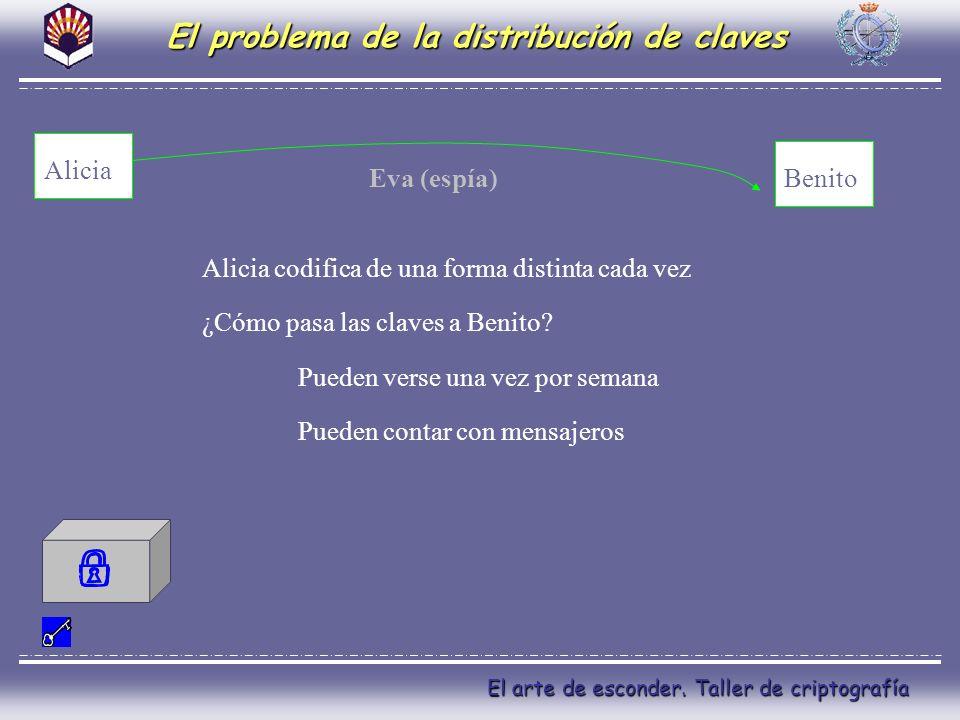 El problema de la distribución de claves