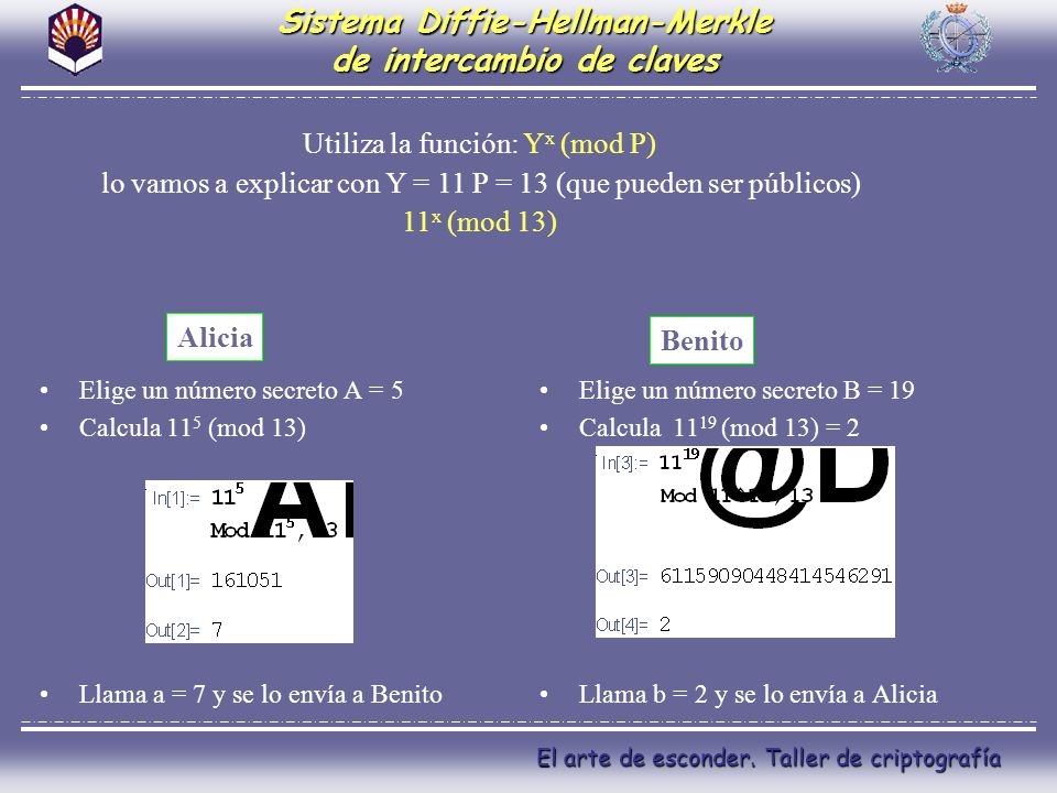 Sistema Diffie-Hellman-Merkle de intercambio de claves
