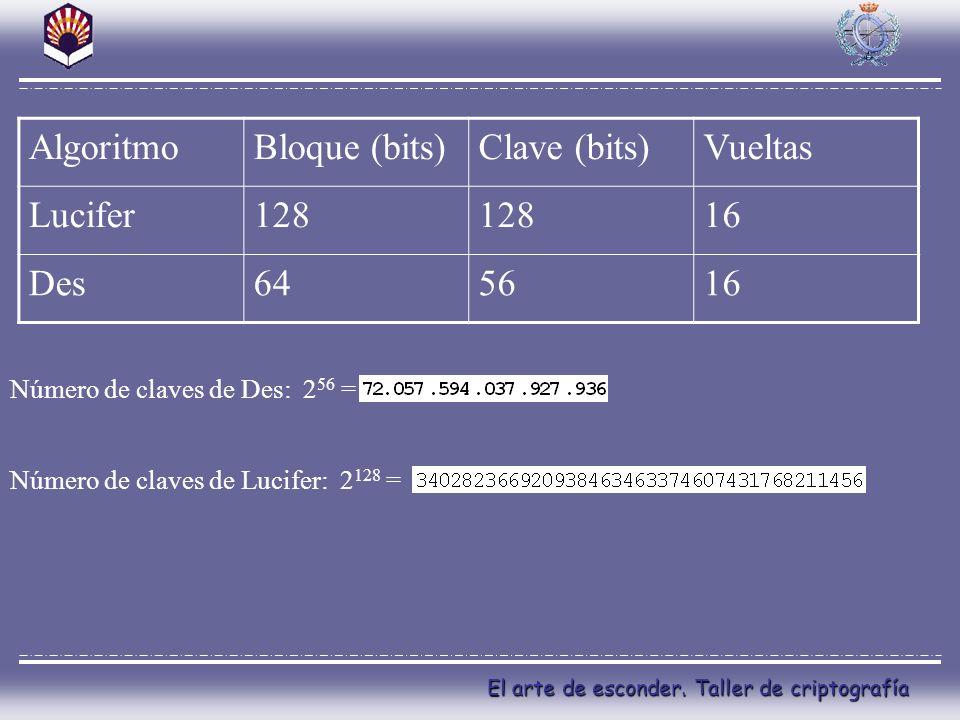 Algoritmo Bloque (bits) Clave (bits) Vueltas Lucifer 128 16 Des 64 56
