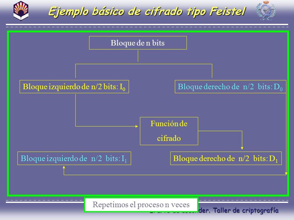 Ejemplo básico de cifrado tipo Feistel