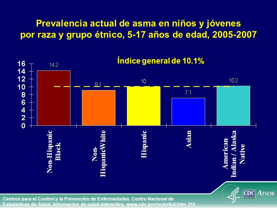 Prevalencia actual de asma en niños y jóvenes por raza y grupo étnico, 5-17 años de edad, 2005-2007