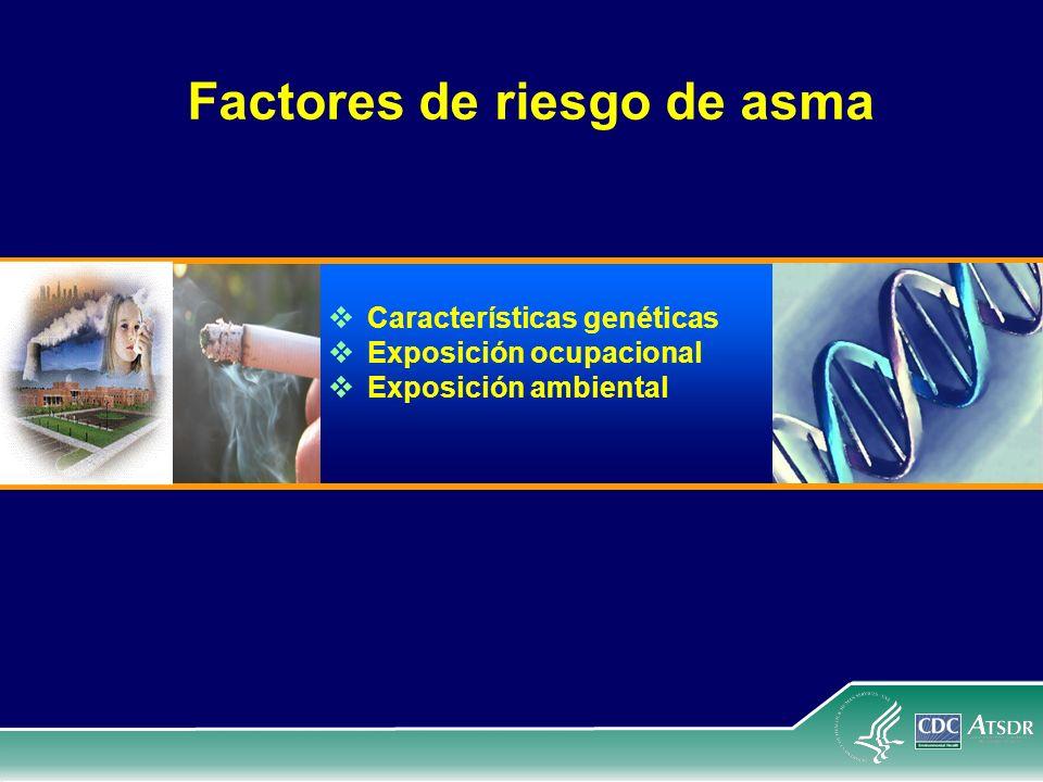 Factores de riesgo de asma