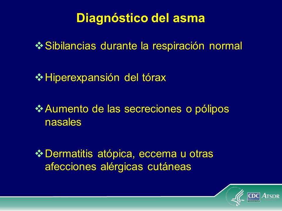 Diagnóstico del asma Sibilancias durante la respiración normal