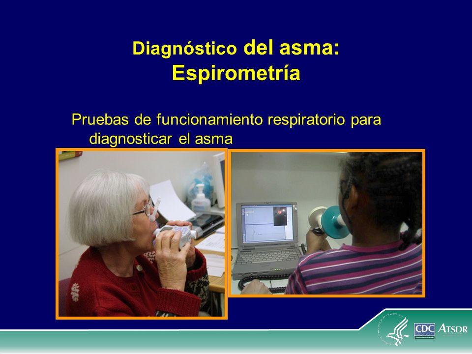 Diagnóstico del asma: Espirometría
