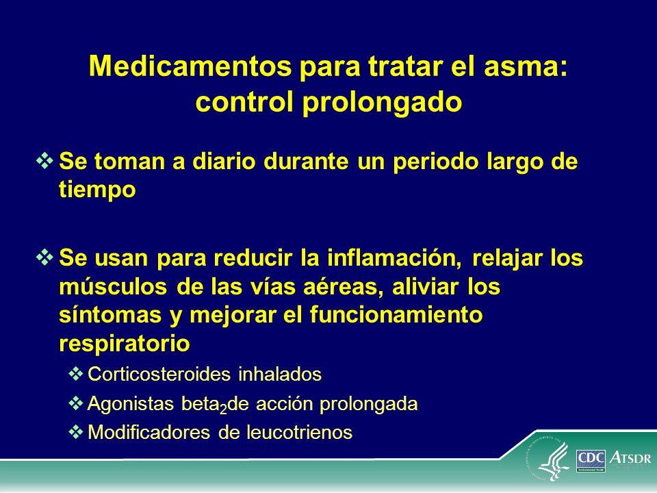Medicamentos para tratar el asma: control prolongado