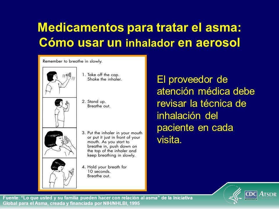 Medicamentos para tratar el asma: Cómo usar un inhalador en aerosol