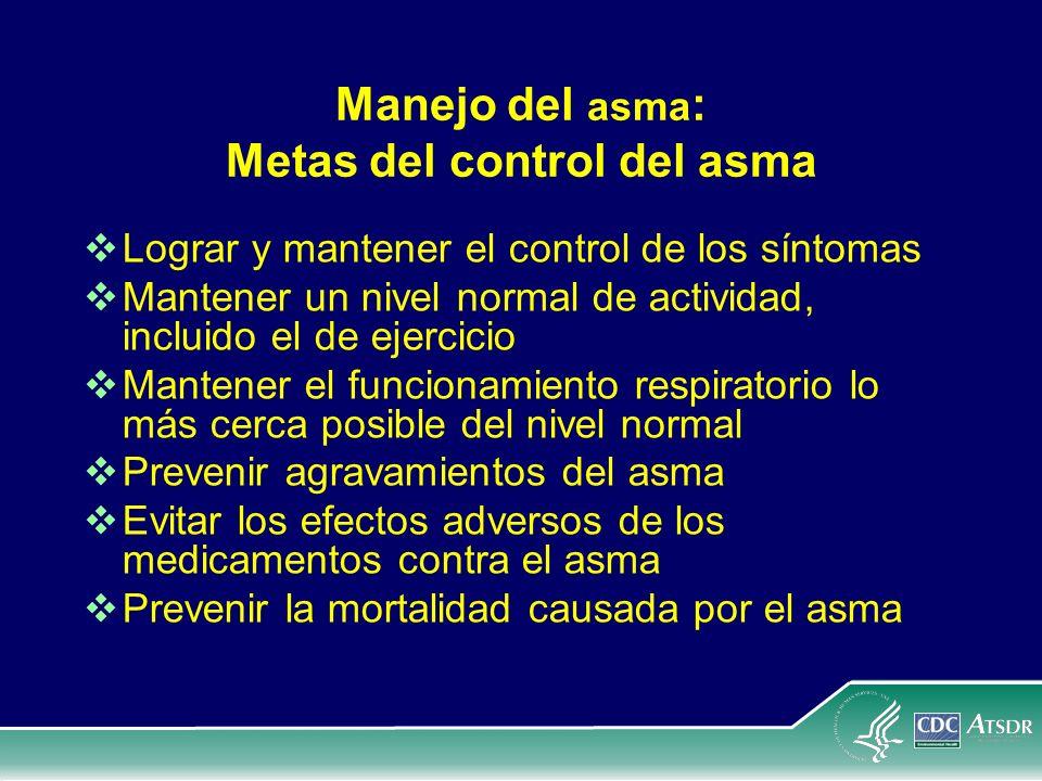 Manejo del asma: Metas del control del asma