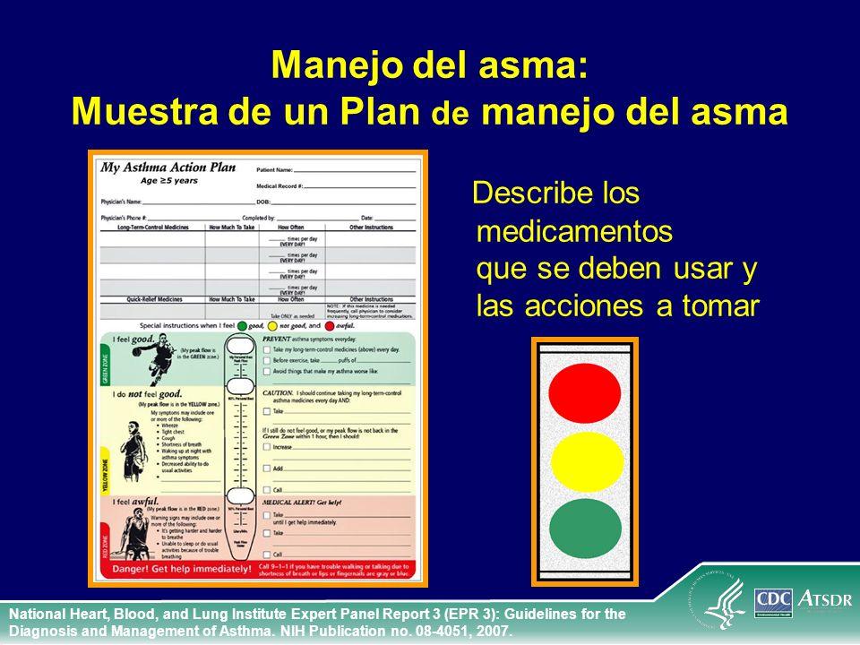 Manejo del asma: Muestra de un Plan de manejo del asma