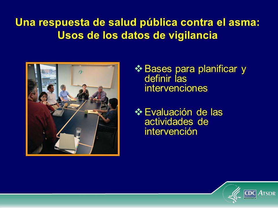 Una respuesta de salud pública contra el asma: Usos de los datos de vigilancia