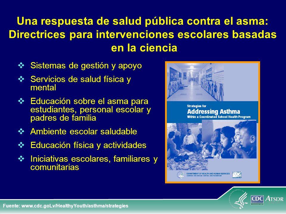 Una respuesta de salud pública contra el asma: Directrices para intervenciones escolares basadas en la ciencia