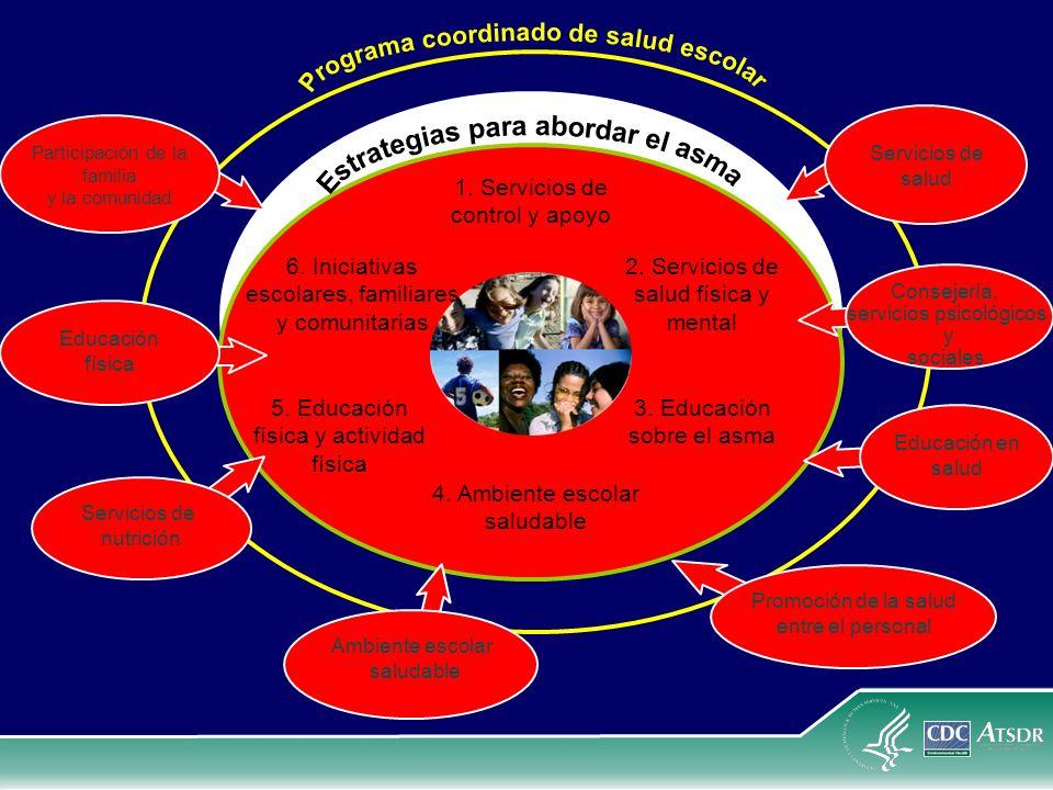 Programa coordinado de salud escolar