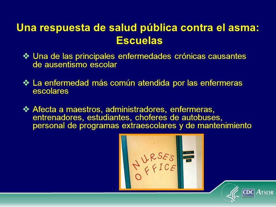 Una respuesta de salud pública contra el asma: Escuelas