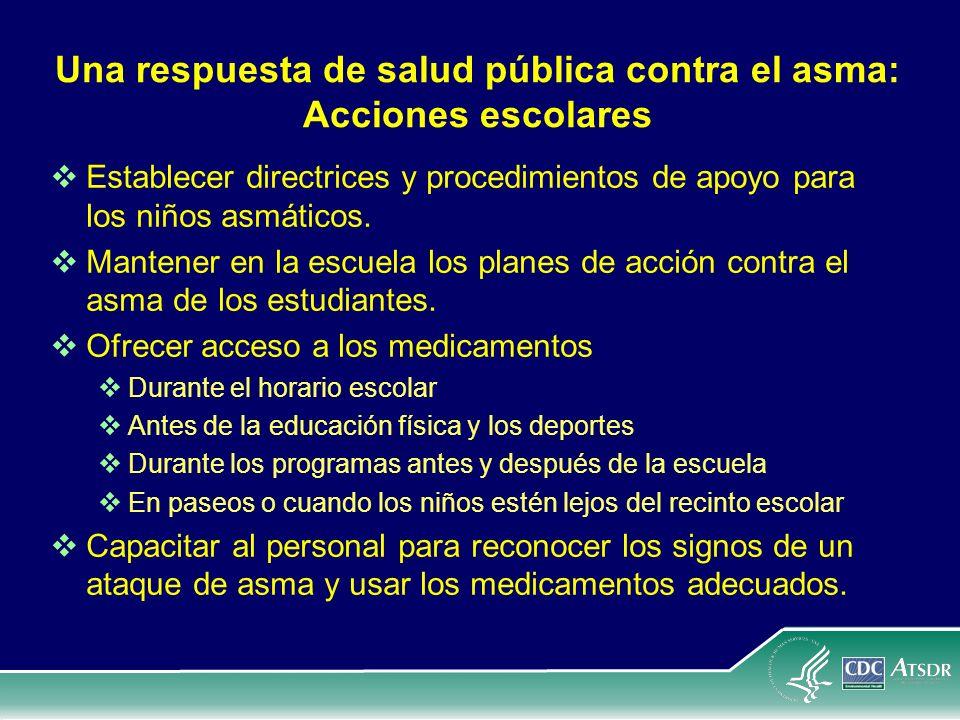 Una respuesta de salud pública contra el asma: Acciones escolares