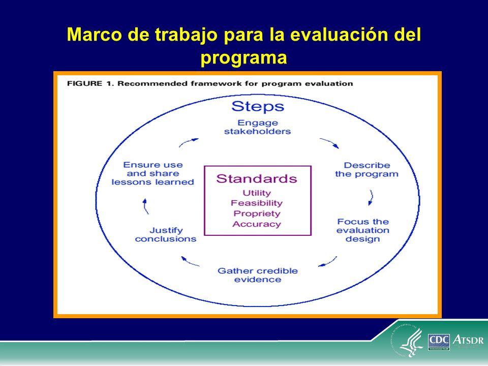 Marco de trabajo para la evaluación del programa