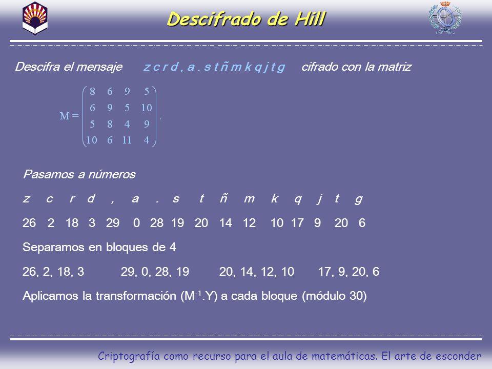 Descifrado de Hill Descifra el mensaje z c r d , a . s t ñ m k q j t g cifrado con la matriz.