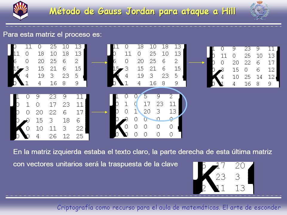 Método de Gauss Jordan para ataque a Hill