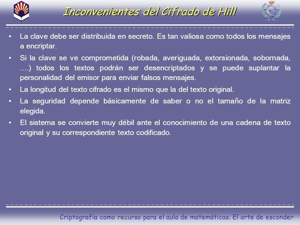 Inconvenientes del Cifrado de Hill