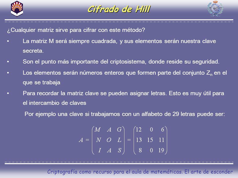 Cifrado de Hill ¿Cualquier matriz sirve para cifrar con este método