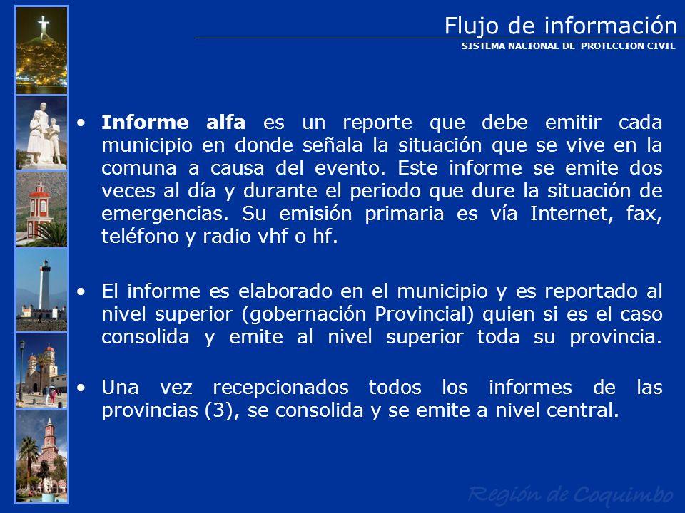 Flujo de información SISTEMA NACIONAL DE PROTECCION CIVIL.