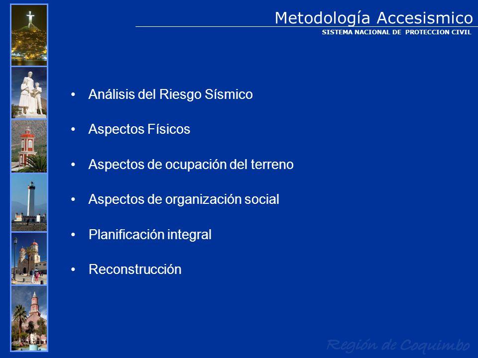 Metodología Accesismico