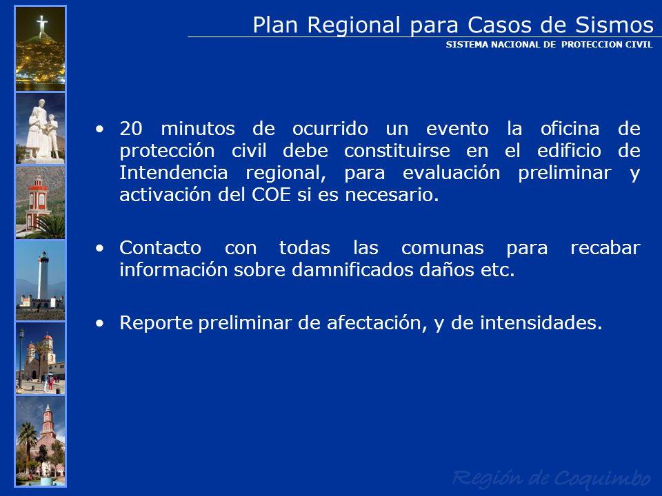 Plan Regional para Casos de Sismos