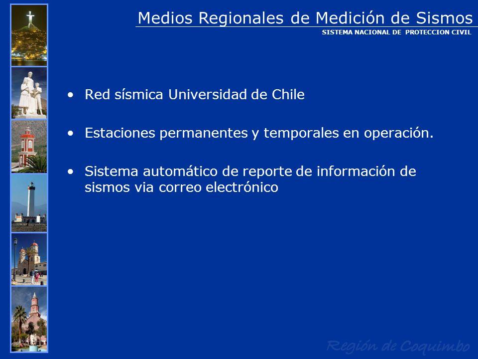Medios Regionales de Medición de Sismos