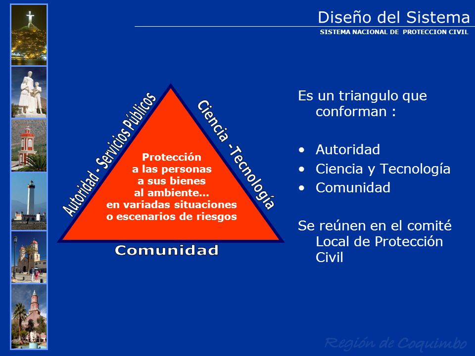 Diseño del Sistema Es un triangulo que conforman :