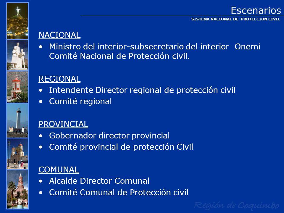 Escenarios SISTEMA NACIONAL DE PROTECCION CIVIL. NACIONAL.
