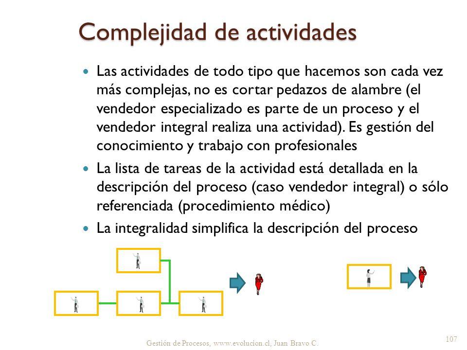 Complejidad de actividades