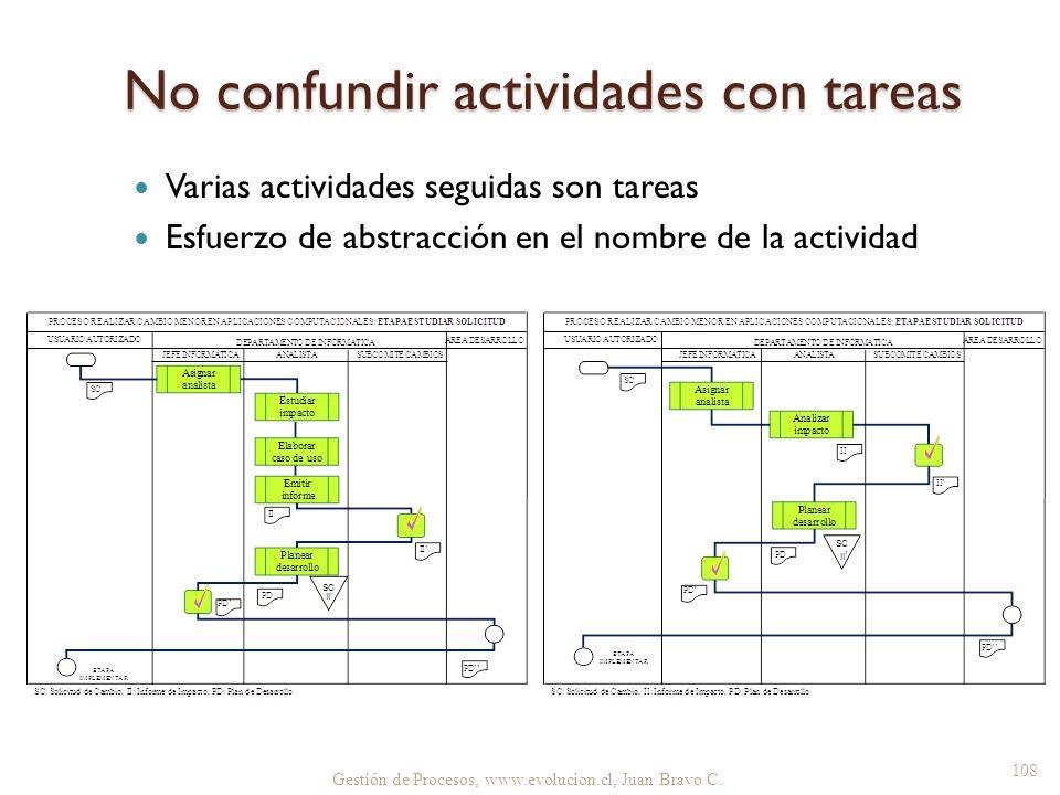 No confundir actividades con tareas