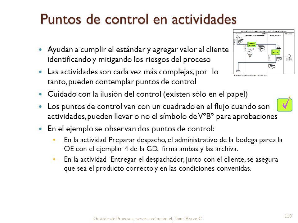 Puntos de control en actividades