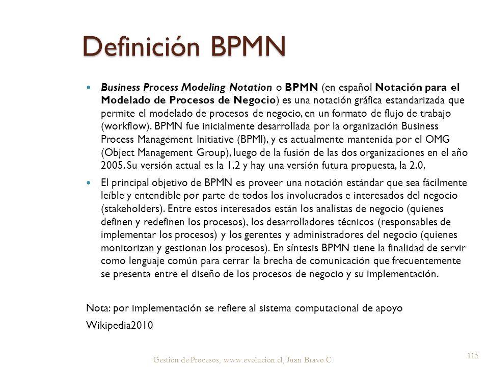 Definición BPMN