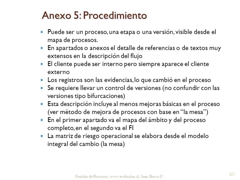 Anexo 5: Procedimiento Puede ser un proceso, una etapa o una versión, visible desde el mapa de procesos.