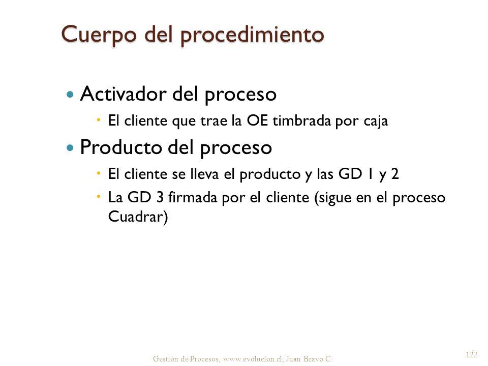 Cuerpo del procedimiento